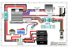 minn kota wiring diagram 24 volt images 36v motorcycle wiring diagram 36v wiring diagrams for car or