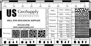 Wentworth Grain Size Chart Grain Size Card Translucent Us Geosupply Inc