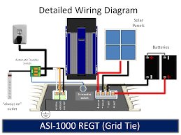 diagram for a grid tie solar system with battery backup