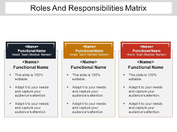 Roles And Responsibilities Matrix Powerpoint Show