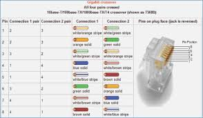 rj45 wiring diagram patch cable wiring diagrams schematics RJ11 to RJ45 Wiring-Diagram patch cable cat 6 wiring diagram wiring diagram cat5 rj45 wiring diagram rj45 pin diagram cat6 wiring guide wiring diagram cat 5 wiring diagram pdf patch