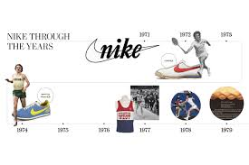 Nike Quotes Delectable How Mark Parker Keeps Nike In The Lead WSJ