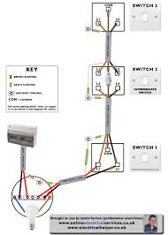 wiring a 3 way light switch wiring image wiring 3 gang 3 way light switch wiring diagram wirdig on wiring a 3 way light switch