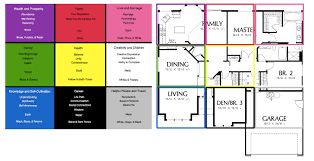 Bedroom Bagua Chart Laura Staley Provides Feng Shui Consulting Design Home