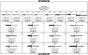 Pop Rivet Size Chart Pop Chart Size Chart