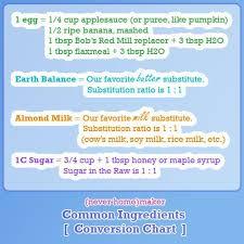 Make It Vegan Common Ingredient Conversion Chart Vegan