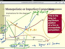 microeconomics monopolistic competition