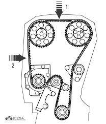 similiar volvo timing belt diagrams keywords 2000 volvo s80 timing belt diagram 2000 engine image for user