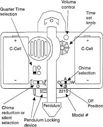instructions for quartz wall and mantel chime clocks hermle quartz movement