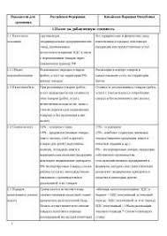 Налоговая система Приднестровской Молдавской Республики диплом по  Сравнение Налоговых Систем Китая и России контрольная по налогам скачать бесплатно КНР Китайская Народная Республика подакцизные