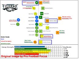 2014 Nfl Mock Draft Philadelphia Eagles Select Behind