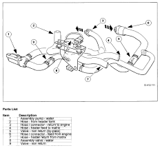 1999 xj8 no heat at low speeds looking at the auxilary water pump the water pump continually circulates coolant through the heater matrix except when the conditions below apply the engine coolant is below
