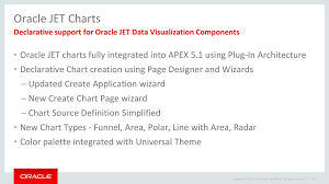 Oracle Apex 5 1 Charts Oracle Application Express 5 1 Online Presentation
