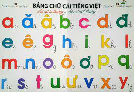 Bảng chữ cái Tiếng Việt chuẩn 2020 - Luyện phát âm
