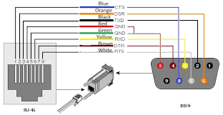 rs232 rj45 wiring diagram wiring diagram schematics baudetails rj45 to db9 adapter wiring diagram nodasystech com