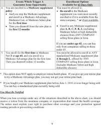 Iowa Medicare Supplement Premium Comparison Guide Pdf