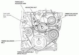 1998 honda accord serpentine belt diagram auto engine and parts 1998 honda accord engine schematic solved i need a belt routing diagram for a 1993 honda fixya for 1998