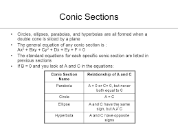 24 conic sections circles ellipses parabolas and hyperbolas