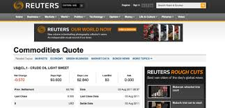Real Time Stock Quotes Awesome 48 Top Places To Get Real Time Stock Quotes And Market News