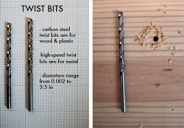 metal drill bit vs wood. twist bit: metal drill bit vs wood s