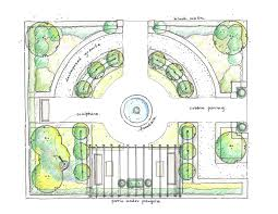 Small Picture Simple Formal Garden Design Home Decor Color Trends Gallery On
