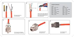cat5e keystone jack wiring solidfonts cat 6 wiring diagram for wall plates uk discover your