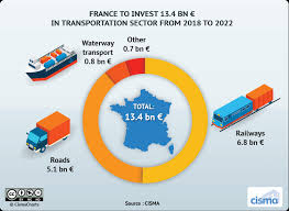 France Charts 2018 2018 09 Infographie N34