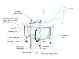 how to replace bathtub faucet stem replacing bathtub faucet cartridge how to replace shower spout bathtub