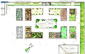 Small Picture How To Lay Out A Garden How To Design A Garden Layout Tips Of The