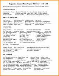 science of education essay descriptive words