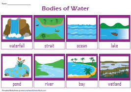 Water Resources Chart Bodies Of Water Chart Flashcards Landforms Bodies Of