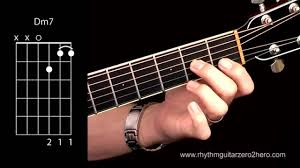 Guitar Chord Chart Dm7 Acoustic Guitar Chords Learn To Play D Minor 7 A K A Dm7
