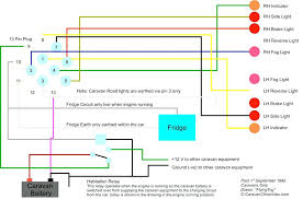 wiring diagram for a trailer plug 7 pin fharates info tacoma 7 pin wiring diagram wiring diagram for a trailer plug 7 pin in addition to unique 7 pin trailer harness