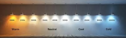 Led Kelvin Color Chart Understanding Lumens Vs Kelvin Led Lighting Wholesale Inc Blog