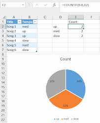 Pie Chart Percentage Calculator Elegant 33 Sample Excel Pie Chart Percentage Calculation