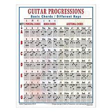 What Is A Progression Chart Amazon Com Walrus Productions Mini Laminated Guitar Progressions
