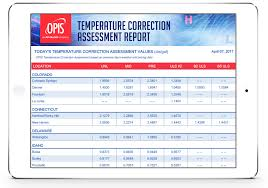 Fuel Temperature Correction Rack Report Opis