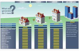 honeywell generator wiring diagram honeywell image honeywell home generator standby generator backup generator on honeywell generator wiring diagram
