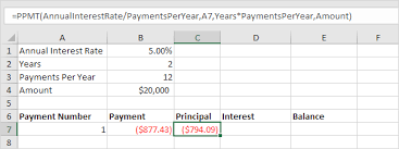 Loan Amoritization Microsoft Excel Loan Amortization Schedule Template Nfljerseysweb Com