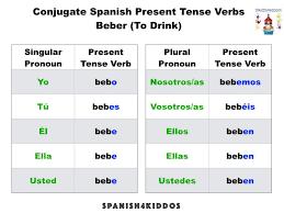 Er Chart Spanish Spanish Verb Conjugation Of The Er Regular Tense Spanish