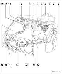 heat engine diagram air conditioner wiring diagram volkswagen workshop manuals u003e golf mk3 u003e heating ventilation airheat engine diagram
