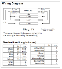 philips advance centium ballast wiring diagram philips philips advance ballast wiring diagram t5 454 philips auto on philips advance centium ballast wiring diagram
