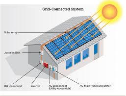 home solar system design. home solar power system design e