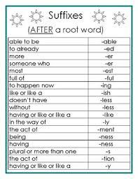 Suffix Prefix Charts