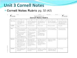 Awesome Notes Template Download Outline In Class Handout Cornell