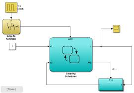 Activate A Stateflow Chart By Sending Input Events Matlab