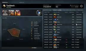dota 2 update reborn client september 1 2015 dota2
