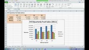 How To Insert Chart Title How To Add And Change Chart Titles In Excel 2010