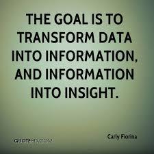 Data Quotes New 48 Data Quotes 48 QuotePrism