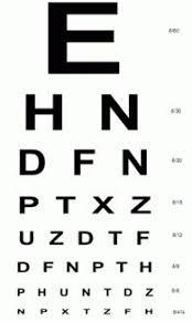 Eye Initial Assessment Rcemlearning